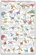 Feathered Dinosaurs (Laminated Poster)