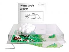 Water Cycle Model Activity Kit
