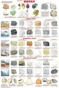 Rocks (Laminated Poster)