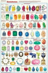 Gemstones (Laminated Poster)