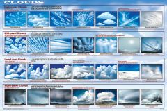 Clouds (Laminated Poster)