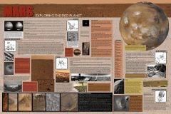 Mars, Exploring The Red Planet Poster (Laminated)