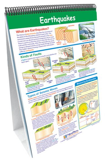 Earth Science Middle School Curriculum Mastery® Flip Chart Set