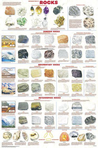 Rocks Poster (Laminated)