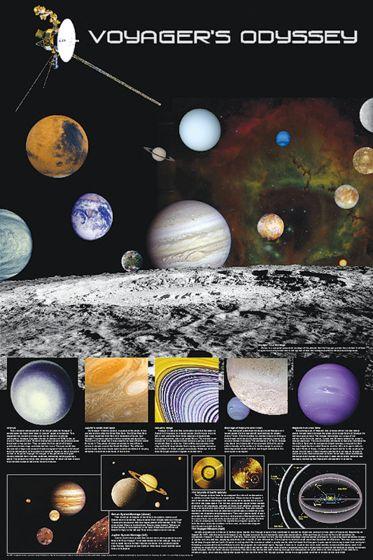 Voyager Poster (Laminated)