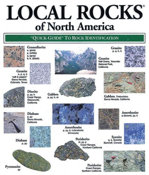 Local Rocks Of North America