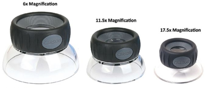 Standing Adjustable Focus Loupe Magnifier (6X).