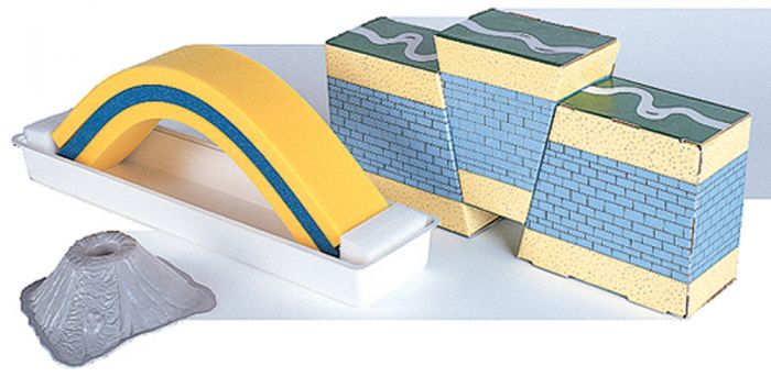 Landform Demonstration Kit