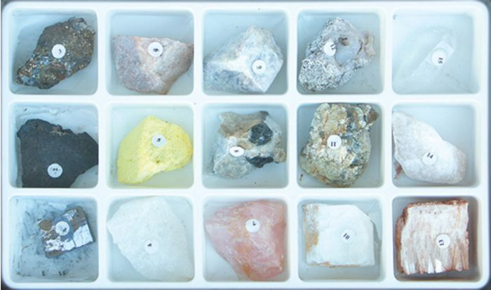 Mineral Identification By Luster Collection.