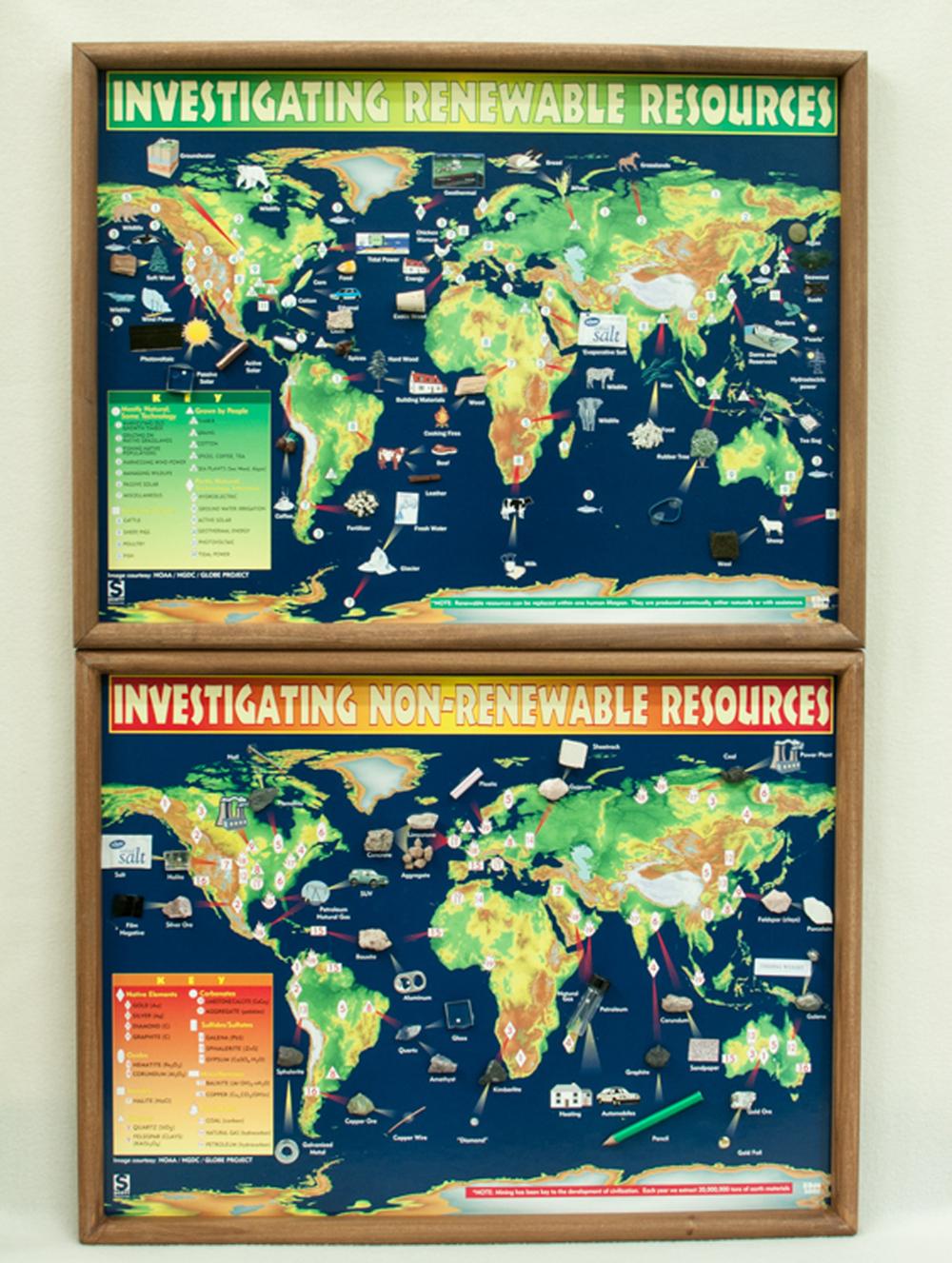 Investigating Resources Chart Set (2 Charts)
